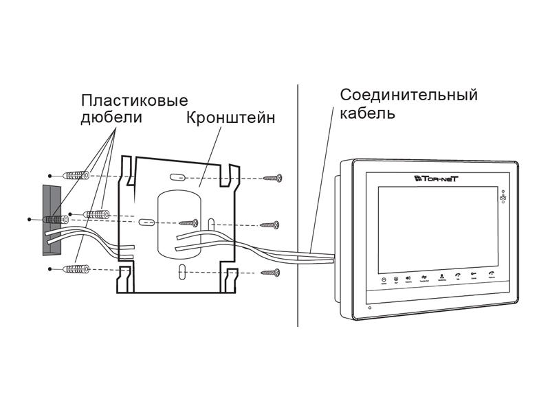 TR-31 IP GB: Схема установки