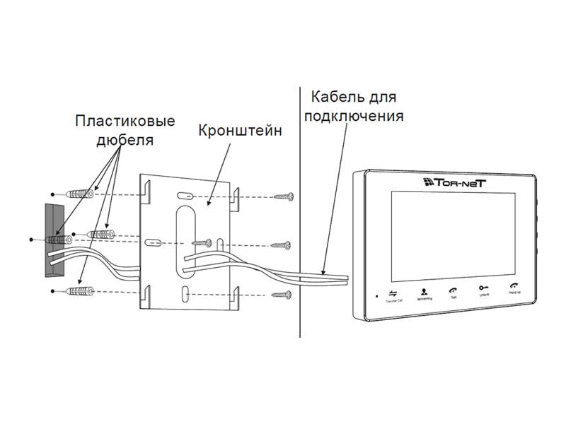 TR-29 IP W: Схема установки