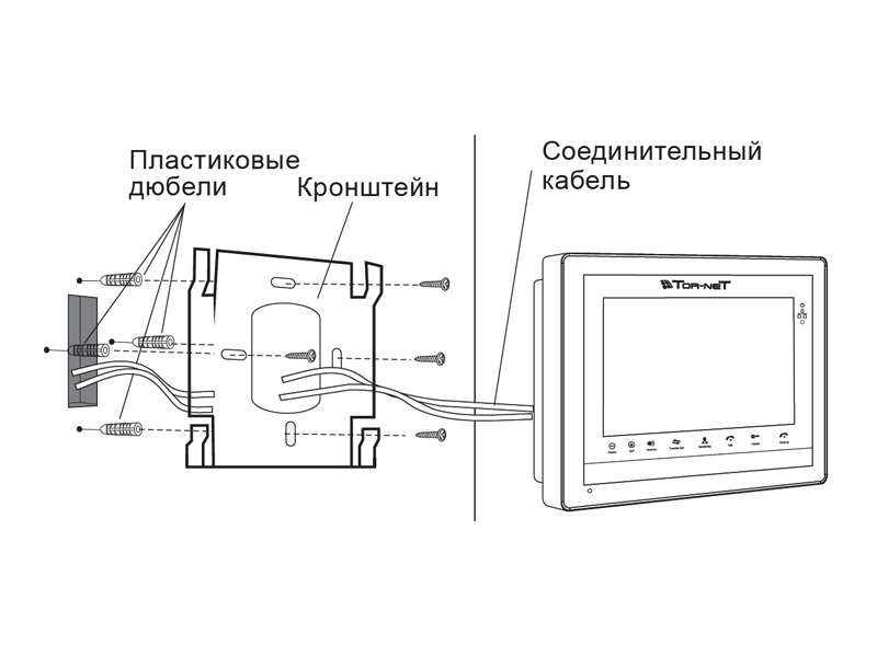 TR-31 IP SB: Схема установки