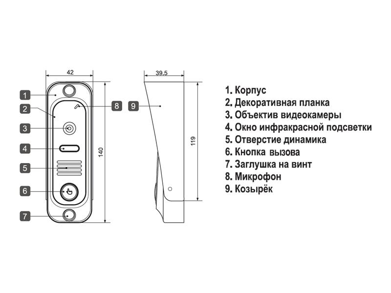 DVC-411C: Габаритные размеры