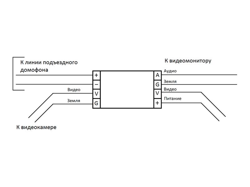 VZ-10: Подключение